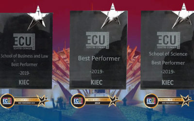 ECU | Best Performer 2019